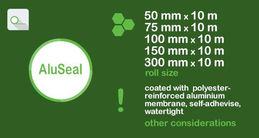 Kerabit Aluseal Adhesive Tapes And Sealing Strips